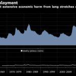 Ce qu'il faut savoir à Washington: le lobbying s'accélère lors de la prochaine relance - Bloomberg Government