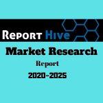Revenus des fabricants, production par régions et prévisions, 2020-2026 - Analyse et rapports distincts