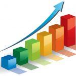 Taille du marché des équipements de golf par marché de produits et perspectives de croissance au-delà de 2026