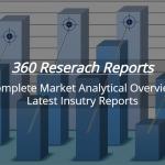 Analyse d'impact COVID19: marché des balles de golf, état du TCAC, perspective de croissance 2020 | Analyse historique, situation actuelle du marché, rapport prévisionnel jusqu'en 2024 - Adify Media News