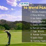 Classement mondial PGA Championship Golf en 2020 - Diffusion en direct PGA Golf 2020 aux États-Unis