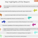 Le rapport sur le marché des véhicules électriques légers (2020-2027) examine les informations essentielles de chaque segment, y compris les perspectives de croissance des volumes et la structure de l'offre et de la demande. - Rapports de nouvelles du marché 3w