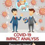 Marché des articles de sport avec Coronavirus (Covid-19) Analyse d'impact | Analyse de l'industrie, croissance, fournisseurs, actions, taille, perspectives, opportunités, défis avec prévisions jusqu'en 2026
