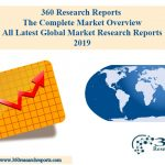 COVID19 Impact Analysis: Golf Cart Industry 2020 Global Market Size & Growth, Sales and Drivers Analysis Research Report 2024 - Adify Media News